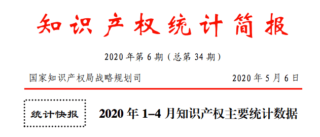 [知产晨讯]2020年5月22日