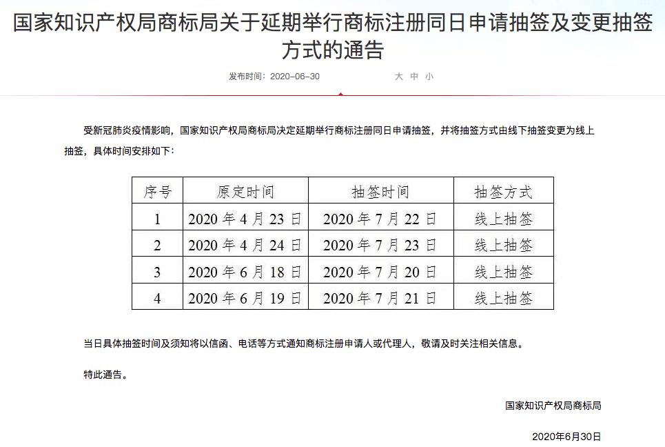 [知产晨讯]2020年7月1日