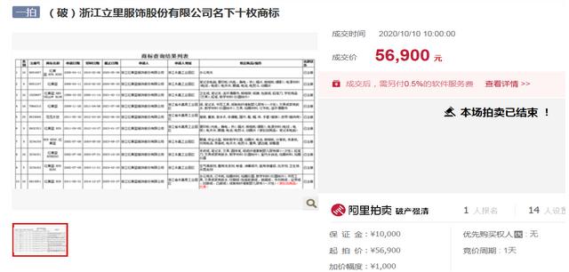[知产晨讯]10月12日:深圳将被打造为保护知识产权标杆城市,罗振宇再敲IPO大门,思科败诉将是美国专利案史上最大一笔赔偿