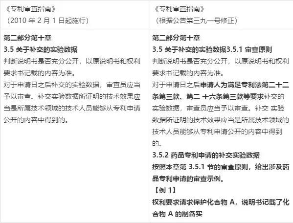 [知产晨讯]12月17日:中国国际著作权集体管理高峰论坛在京举行;店铺摆了两个样品灯具被罚5000元;虎牙胜诉域名解析服务商侵权纠纷案